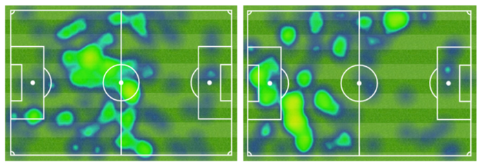 Krasnodar back 4 heatmap first half (left) and second half (right)