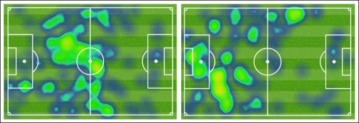 Krasnodar back 4 heatmap first half (left) and second half (right)